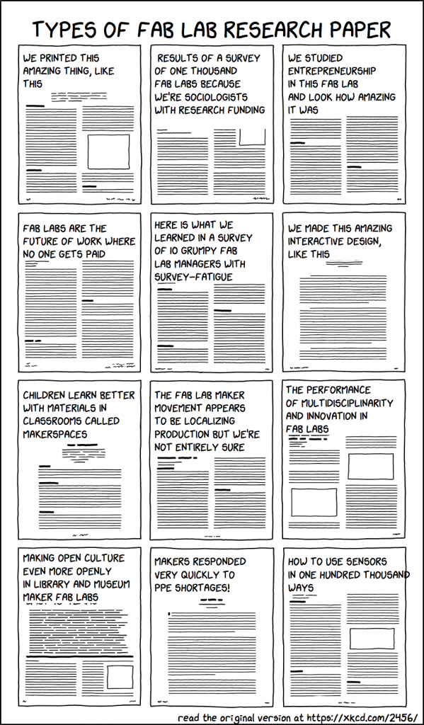 Cindy Kohtala version of xkcd Types of Scientific Papers, called Types of Fab Lab Research Paper. The paper titles are: We Printed This Amazing Thing, Like This. Results of a Survey of One Thousand Fab Labs Because We're Sociologists with Research Funding. We Studied Entrepreneurship in This Fab Lab and Look How Amazing It Was. Fab Labs are the Future of Work Where No One Gets Paid. Here is What We Learned in a Survey of 10 Grumpy Fab Lab Managers with Survey-Fatigue. We Made This Amazing Interactive Design, Like This. Children Learn Better With Materials in Classrooms Called Makerspaces. The Fab Lab Maker Movement Appears to be Localizing Production But We're Not Entirely Sure. The Performance of Multidisciplinarity and Innovation in Fab Labs. Making Open Culture Even More Openly in Library and Museum Maker Fab Labs. Makers Responded Very Quickly to PPE Shortages! How To Use Sensors in One Hundred Thousand Ways.